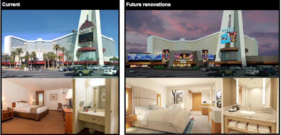 Stratosphere renovation renderings Las Vegas